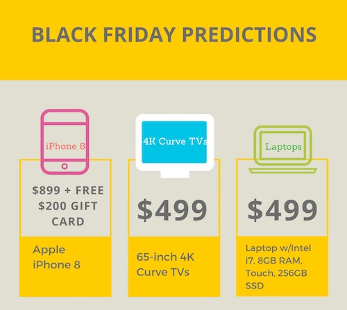 Black Friday 2017 Prediction