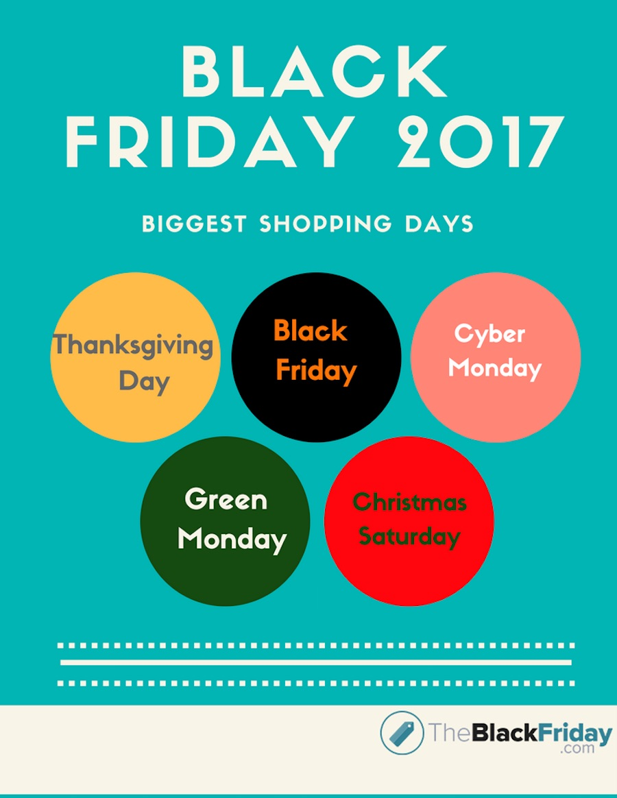 Black Friday 2017 biggest days